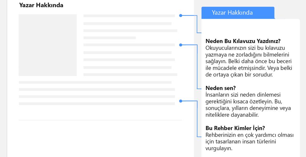 blog yazmak dönüşüm oranı optimizasyonu 3