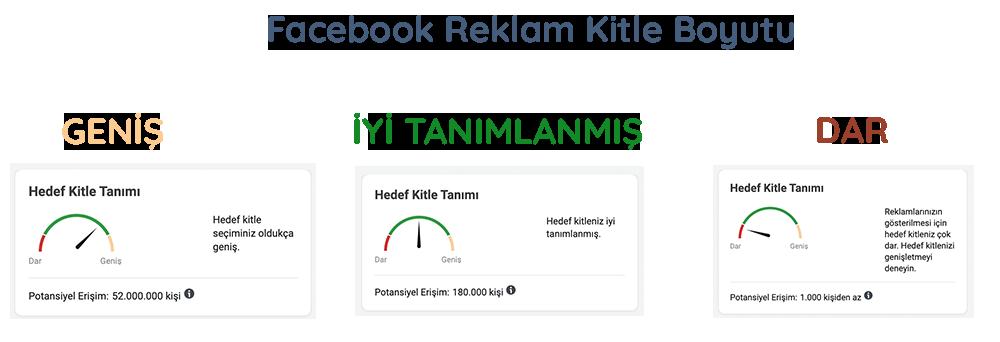 facebook kitle boyutu