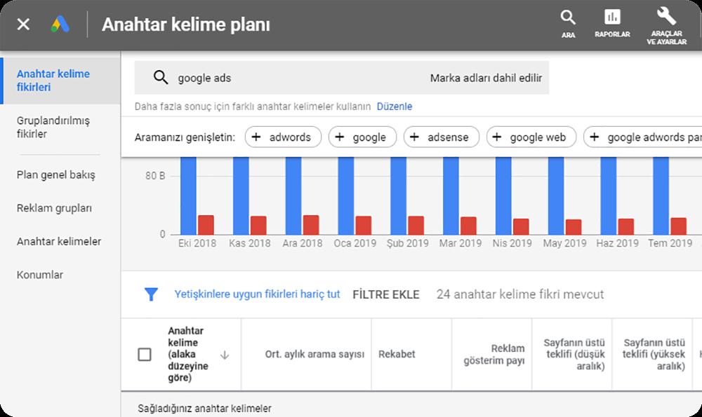 google ads anahtar kelime planlayıcı ana ekranı