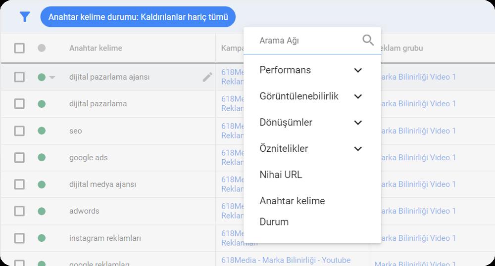 google ads arama terimi raporları