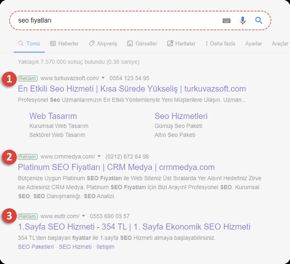 Google Ads'da Reklamlar Nasıl Sıralanır?