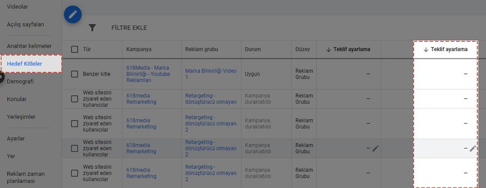 Google Remarketing Nedir? A'dan Z'ye Google Yeniden Pazarlama
