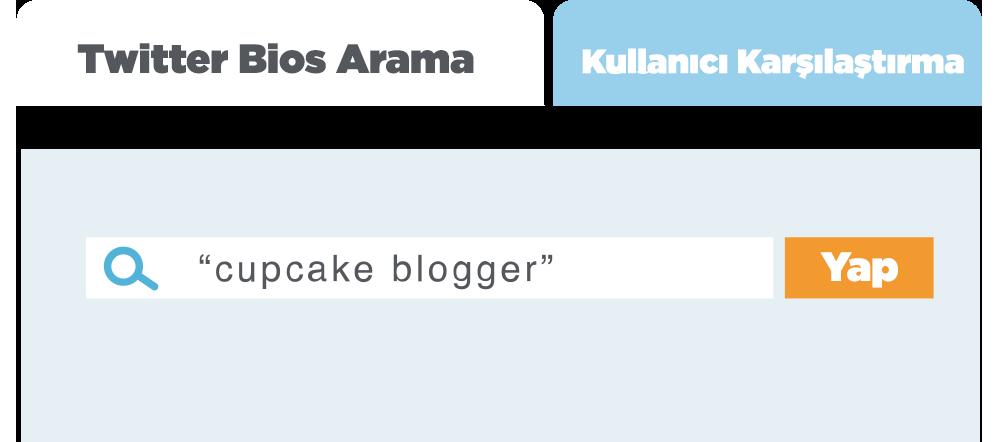 Twitter'da Blogcuları Bulma