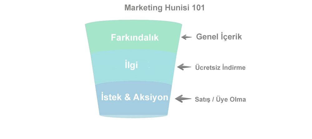 marketing hunisi