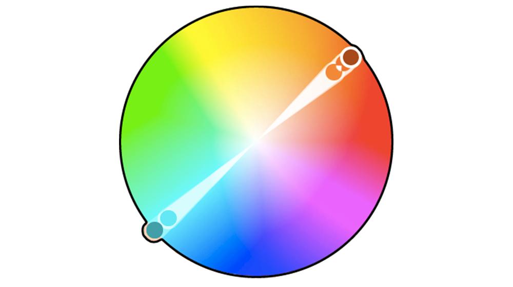 Tamamlayıcı renkleri tanımlamak için bir renk tekerine başvurun.