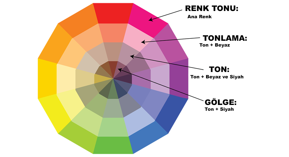 Renk terimleri