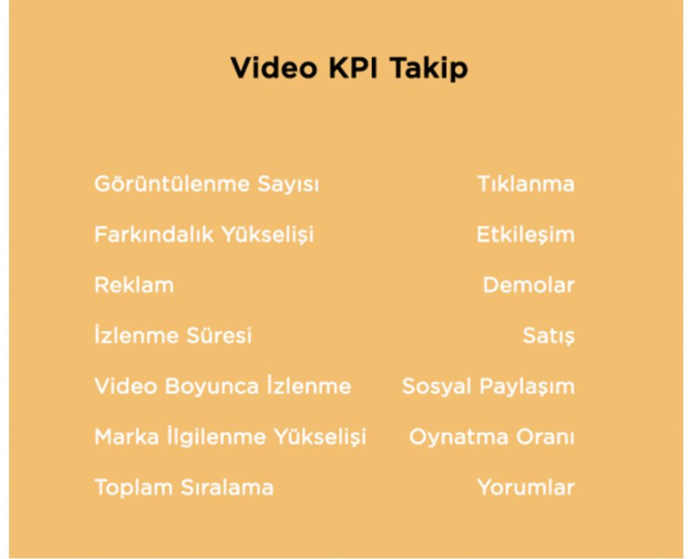 video kpı takip