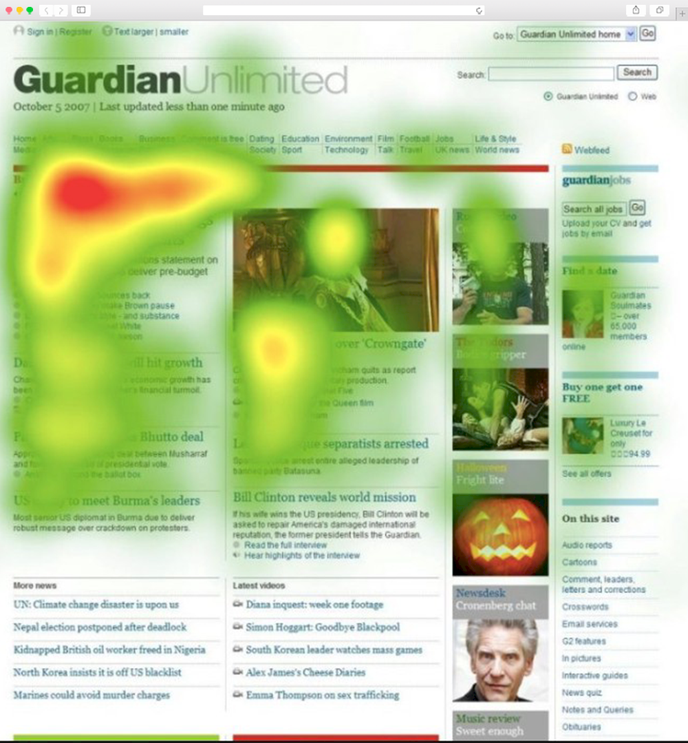 guardian unlimited
