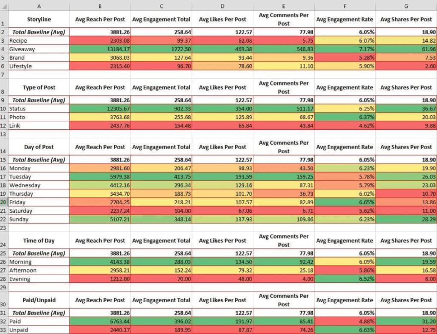 Excel elektronik tablosu